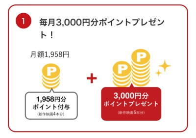 music.jp月額ポイントプレゼント